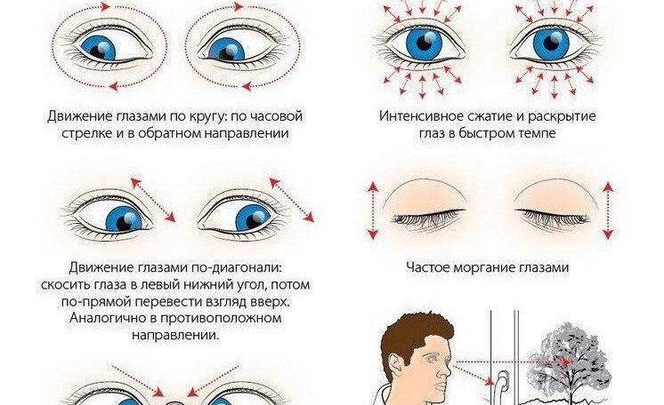 Разминка для глаз фото инструкция